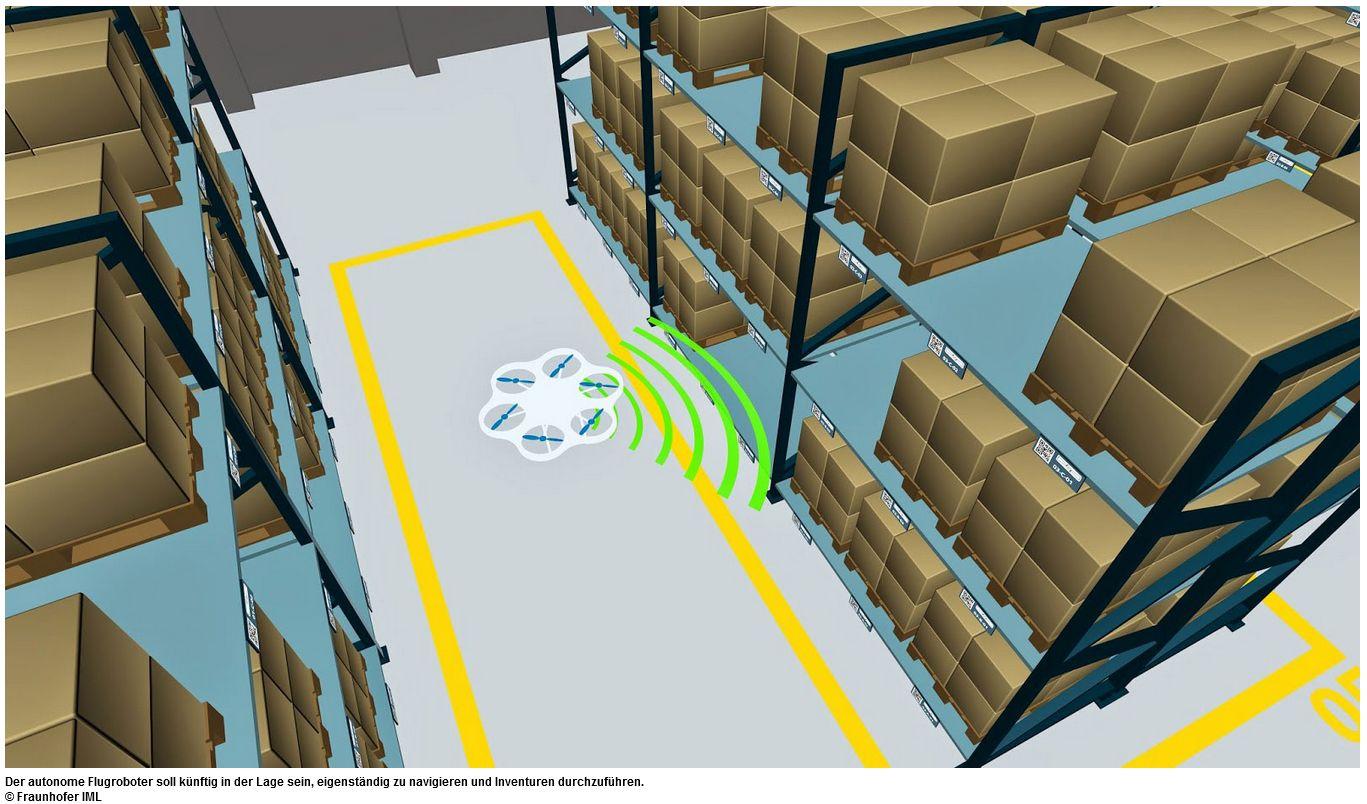 Inventairy Inventur Drohne Von Fraunhofer Bluhm Systeme