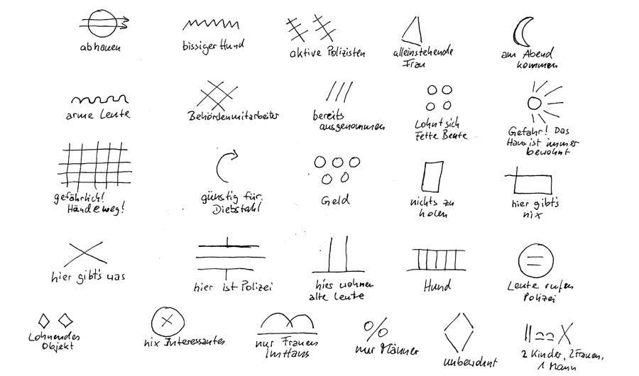 kennzeichnung der besonderen art kennen sie gaunerzinken bluhm systeme blog. Black Bedroom Furniture Sets. Home Design Ideas