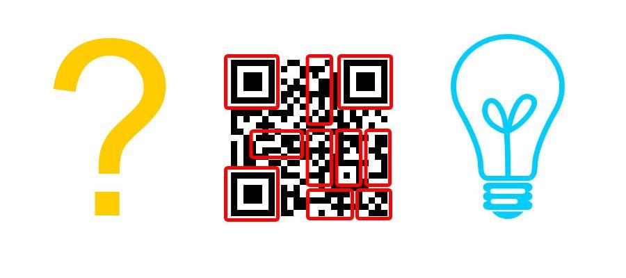 QR-Code per Hand entschlüsseln